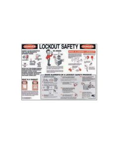 Lockout Tag Safety Poster 610mm x 457mm - Laminated
