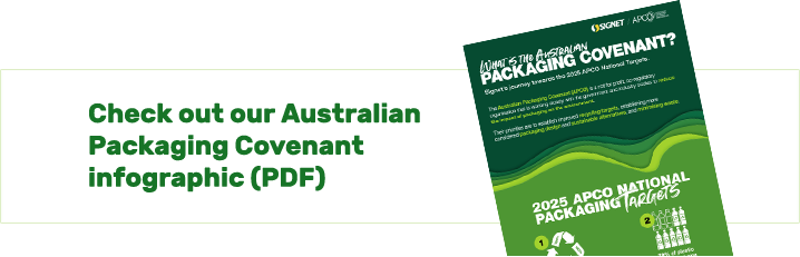 Check out our Australian Packaging Covenant infographic (PDF)
